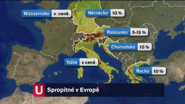 Napiwki w Europie