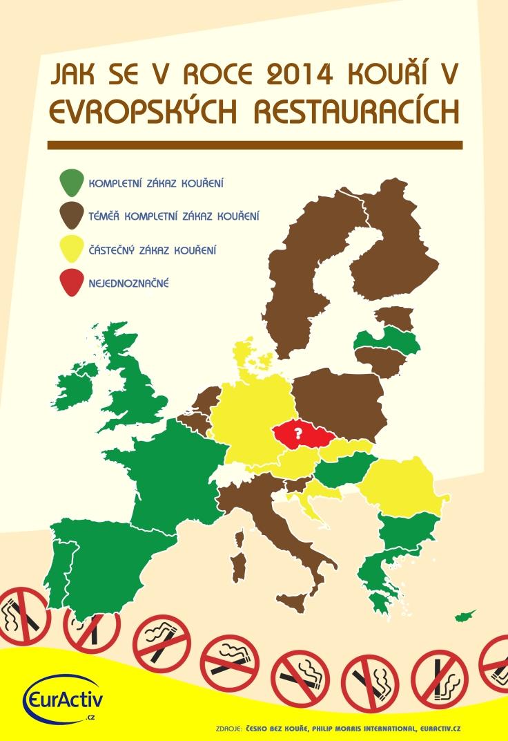 Palenie w restauracjach (Europa, 2014)