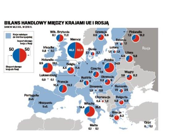 z16404245Q,sankcje_UE_Rosja
